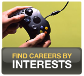 Find Careers By Interests